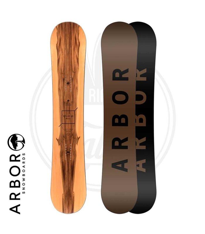 Ruedas LED Skate 54mm 96A